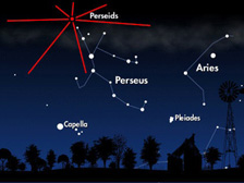 The Perseids radiant and adjacent constellations. Credit: NASA