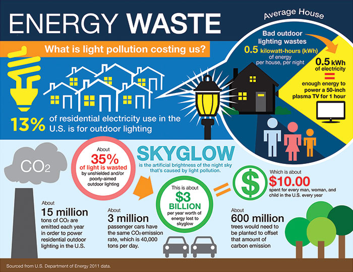 Energy-waste-CMYK-final-print