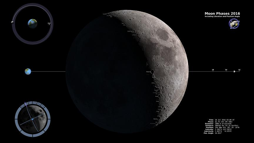 Moon, 10 PM, July 9, 2016 Credit: NASA Scientific Visualization Studio